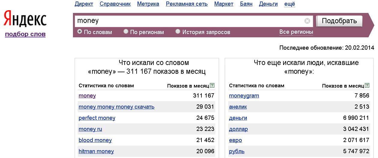 Подбор ключевых слов в Яндекс