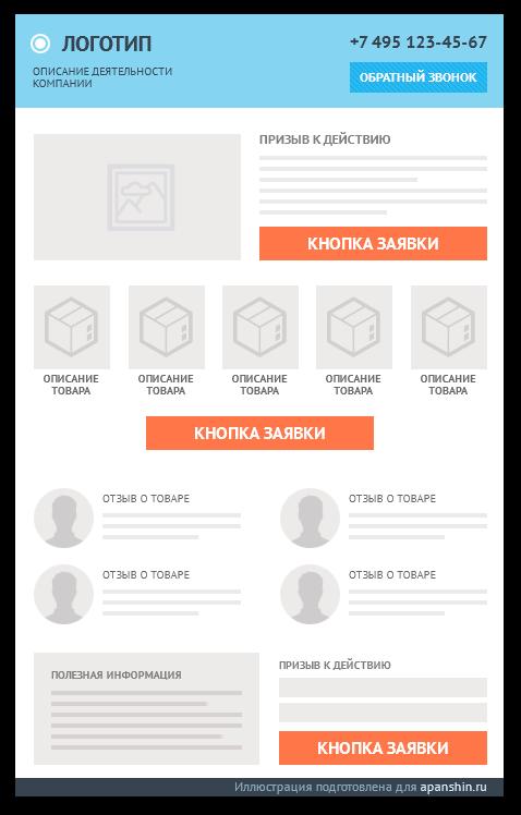 Примерная схема продающей страницы