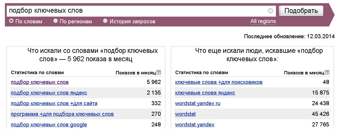 Что еще искали с этим словом в Яндекс