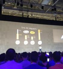 Структура рынка e-commerce