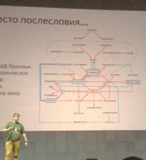 доклад про графы