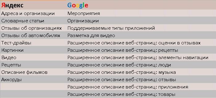 yandex-google-2