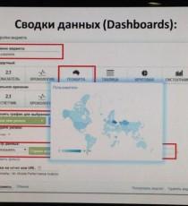 Первый поток продолжает Иван Красюк с докладом о настройке universal analytics