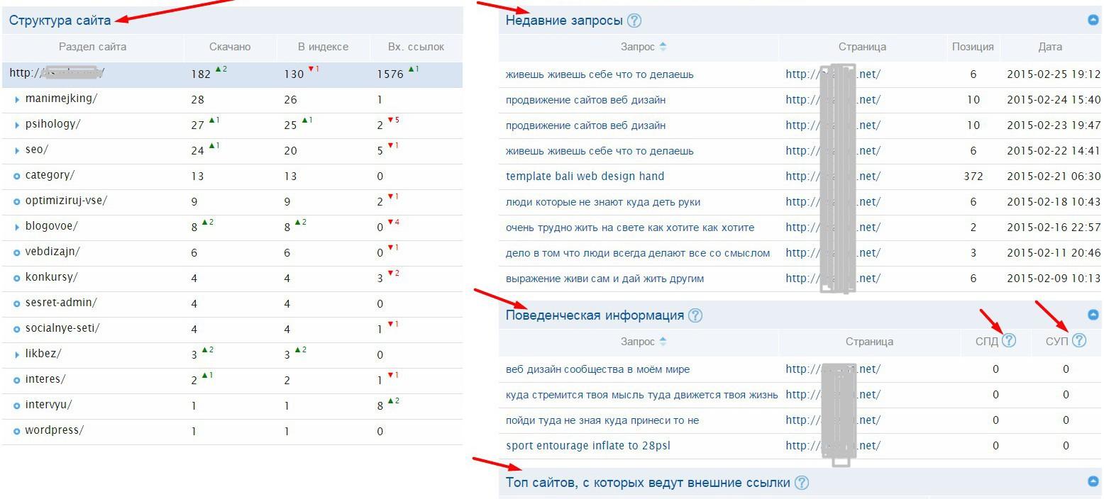 Как добавить сайт в Вебмастер Mail.ru