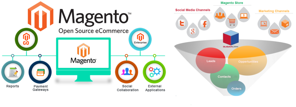 Интернет – магазин на Magento