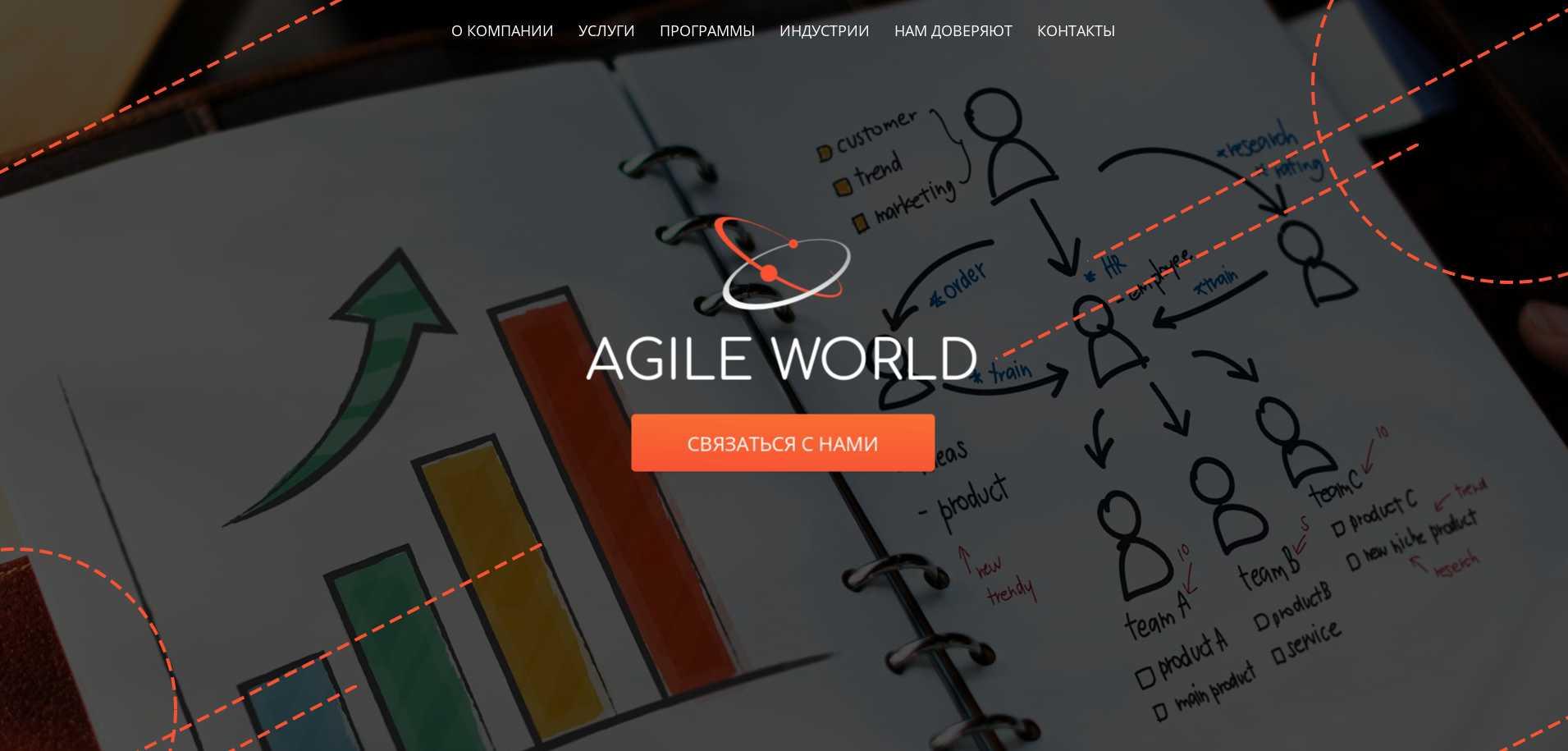 Разработка Landing Page для компании AGILE WORLD