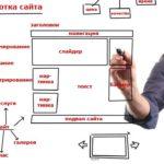 Разработка технических сайтов