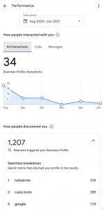 Google My Business обновил отчёты